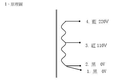 1)环型自耦变压器
